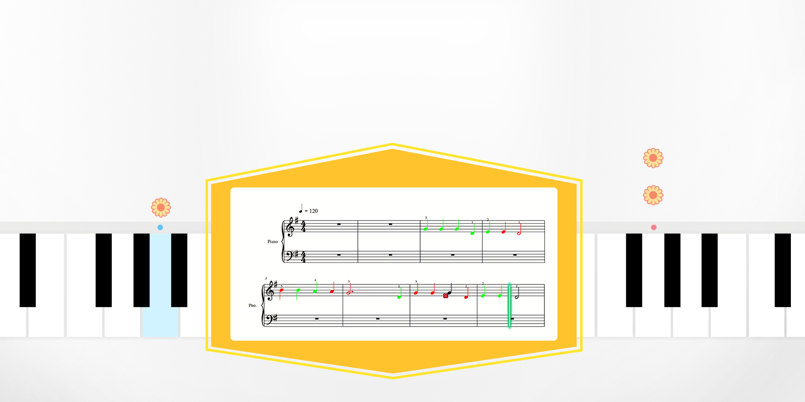Best Piano Lessons Melbourne The One Smart Australia Keyboard Diagram